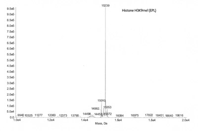 ESI-TOF mass spectrometry of Recominant Histone H3K9me1 (EPL)