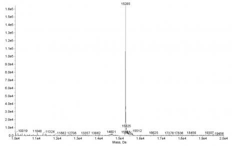 Mass Spec analysis for Recombinant Histone H3K27me3 (MLA) gel.